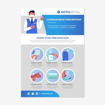 Плакат с органической плоской профилактикой коронавируса для отелей