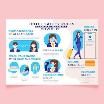 Органический плоский шаблон плаката по профилактике коронавируса для отелей