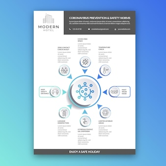 Organic flat coronavirus prevention poster template for hotels