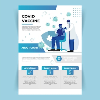 Modello di volantino per la vaccinazione contro il coronavirus piatto organico