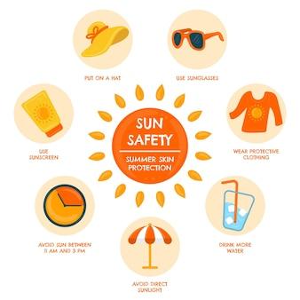 유기 편평한 태양 보호 infographic
