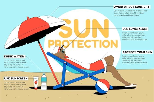 Органическая плоская солнцезащитная инфографика