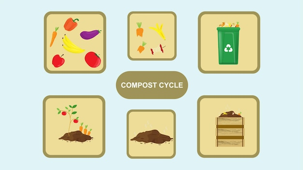 Organic waste recycling process for compost