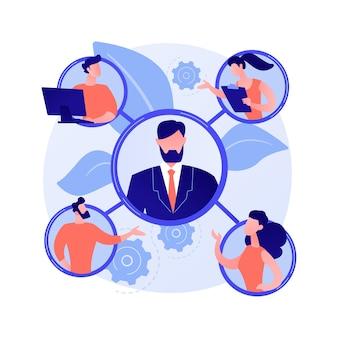 Абстрактное понятие организации