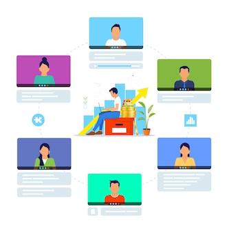 인터넷을 통한 워크 플로 또는 교육 구성. 온라인 비즈니스 교육. 집에서 원격 근무.