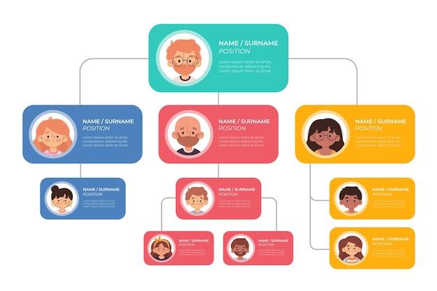 組織図のインフォグラフィック