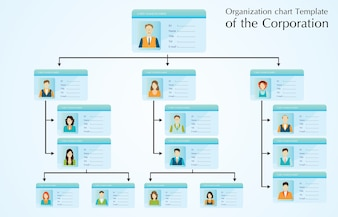 Org Chart Vectors Photos And PSD Files Free Download - Picture organization chart template