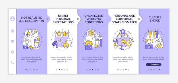 Organizational environment onboarding  template. work attitude and negative self-management. responsive mobile website with icons. webpage walkthrough step screens. rgb color concept