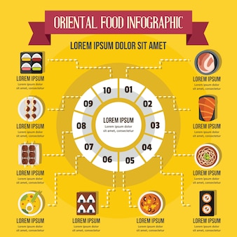 Oriental food infographic concept, flat style