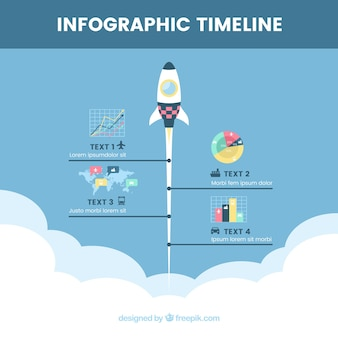 Original timeline with rocket