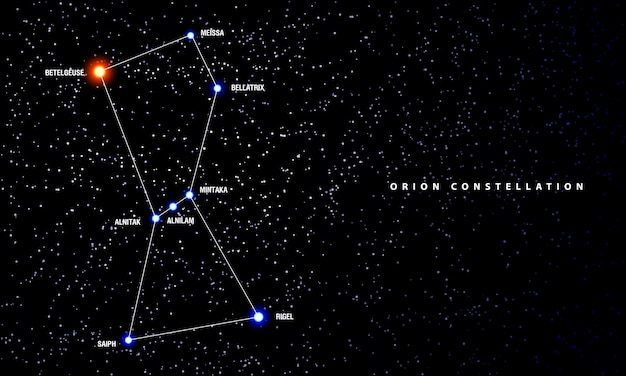 Premium Vector | Orion constellation illustration. scheme of constellation  stars with its name.
