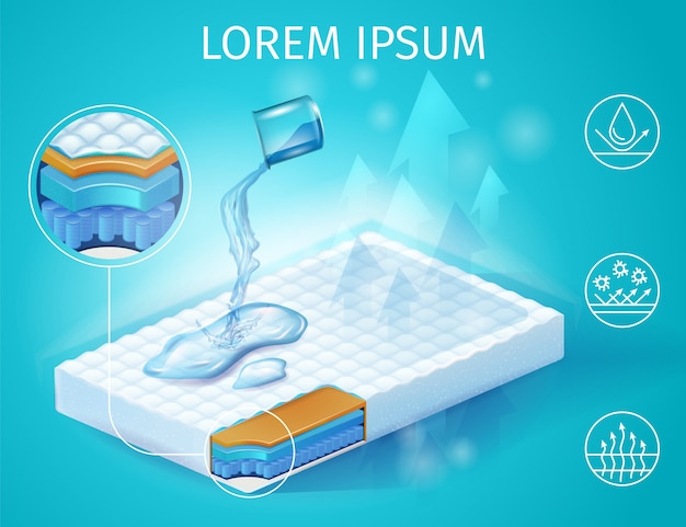 Orthopedic mattress isometric vector add banner