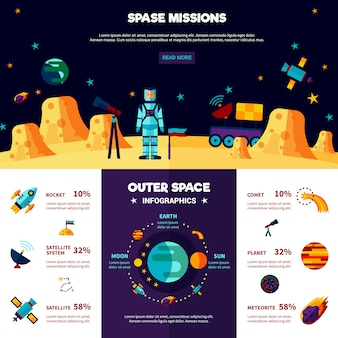 Outer space missions flat banners composition