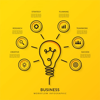 Outline light idea workflow template, business start up infographic with multiple options