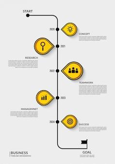Временная шкала инфографики дорожная карта с несколькими шагами, рабочий процесс визуализации данных outline
