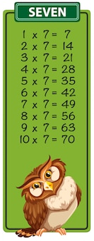 Owl on math times table