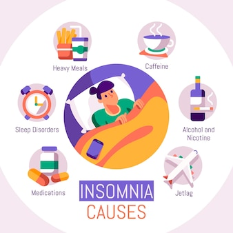 Pack of illustrated insomnia causes