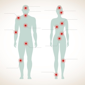 Pain infographic with human silhouettes of man and woman
