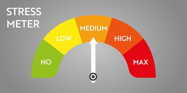 Индикатор уровня боли. стресс спидометр. дизайн медицинских карт
