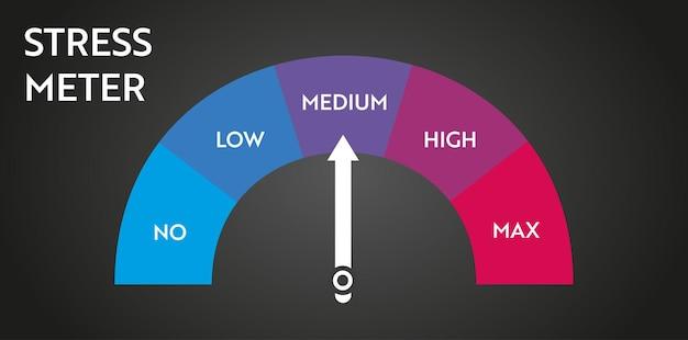 Pain level meter indicator. stress speedometer. medical chart design