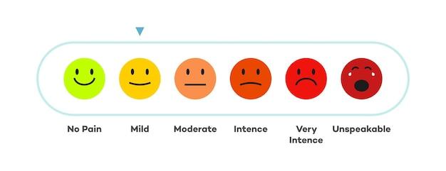 통증 측정 규모 다채로운 이모티콘 아이콘 그라데이션 감정은 의료에 대해 말할 수 없는 고통을 형성하지 않습니다.
