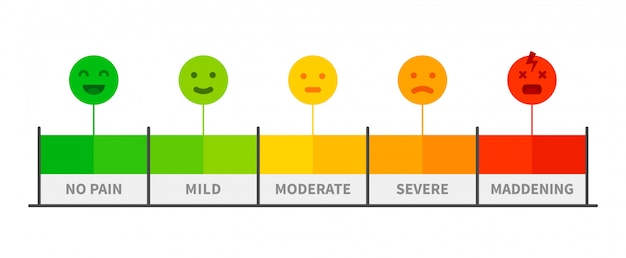 Pain scale. painful rating meter, pain level indicator with face emotion paediatrics icons