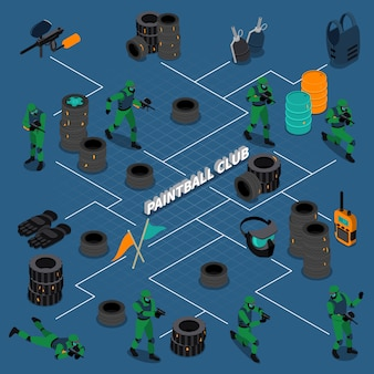 Paintball club isometric infographics