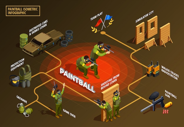 Paintball isometric flowchart infographics