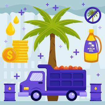 パーム油生産産業の概念