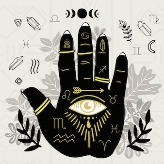 Palmistry concept with eye symbol