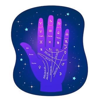 Palmistry concept