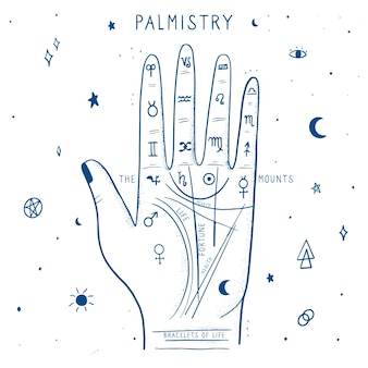 Palmistry in hand drawn