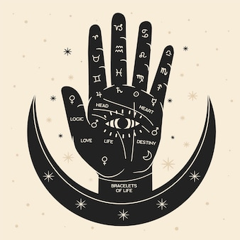 Palmistry illustration with hand