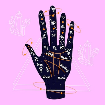 Palmistry illustration with hands