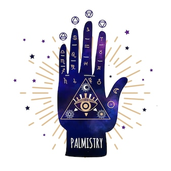 Palmistry illustration with zodiacs