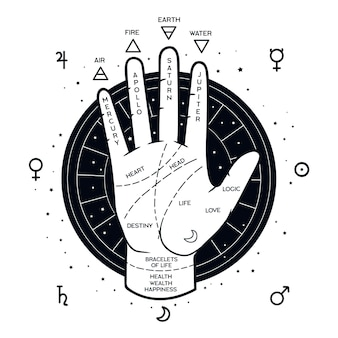 Palmistry illustration