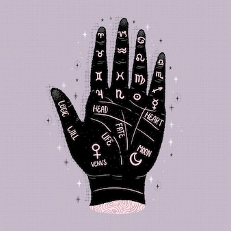 Palmistry of life lines and zodiac signs