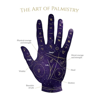 Palmistry mystical illustration concept
