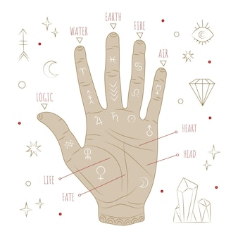 Palmistry mystical read concept