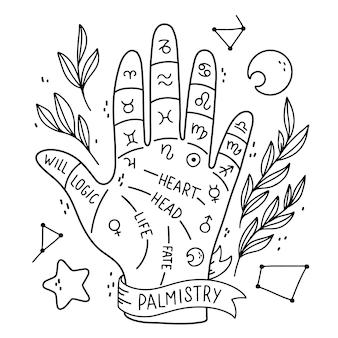 Palmistry read theme
