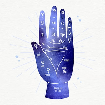 Palmistry with hand and zodiacs