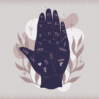 Palmistry zodiac and natural leaves