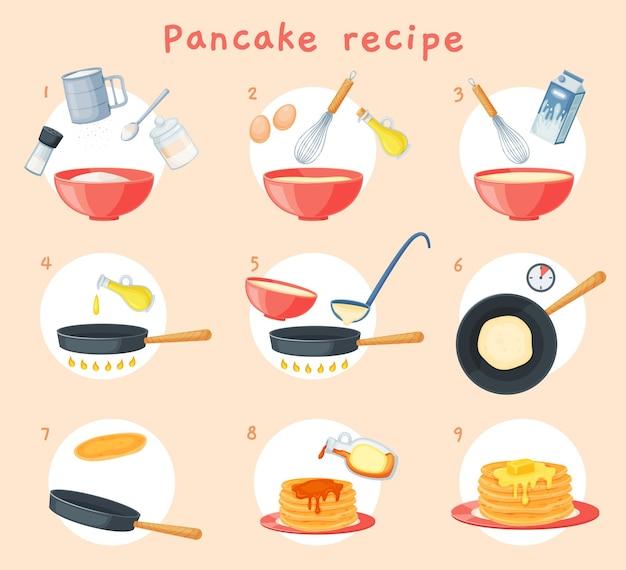 Рецепт блинов, приготовление блюда на завтрак оладьи из пахты. вкусный пушистый блин, пошаговая инструкция по приготовлению векторные иллюстрации. процесс приготовления домашней вкусной еды