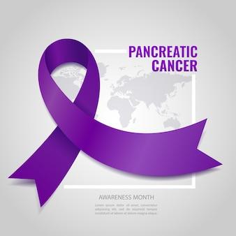 Pancreatic cancer awareness