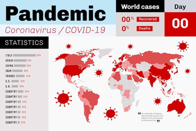 Pandemic concept world map infographic