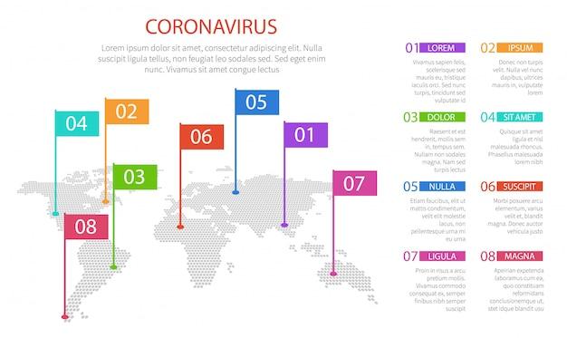 パンデミック、グローバルな流行。世界のコロナウイルスに関する情報、ピンとフラグが付いた地図。