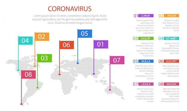 Pandemic, global epidemic. information about the world coronavirus, map with pins and flags.