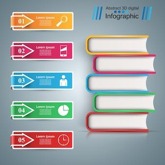 ペーパーブックビジネスinfographic。