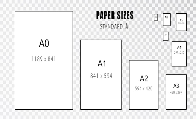 Paper size. size of. international a series paper size formats from a0 to a8.