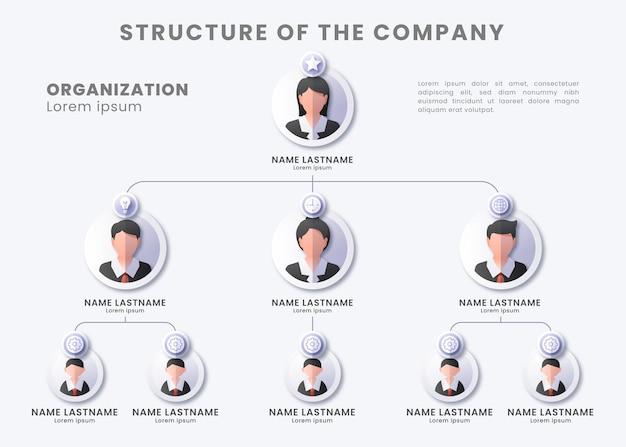 Infografica sull'organigramma in stile cartaceo